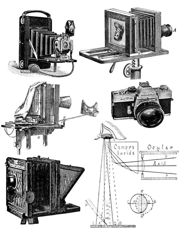 Picture Of Photography History